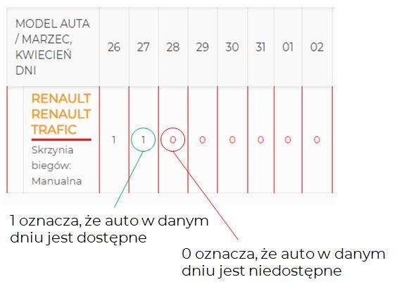 jak_czytac_kalendarz